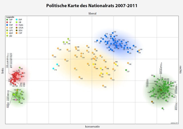 So stimm­ten die Nationalräte 2007-2011.