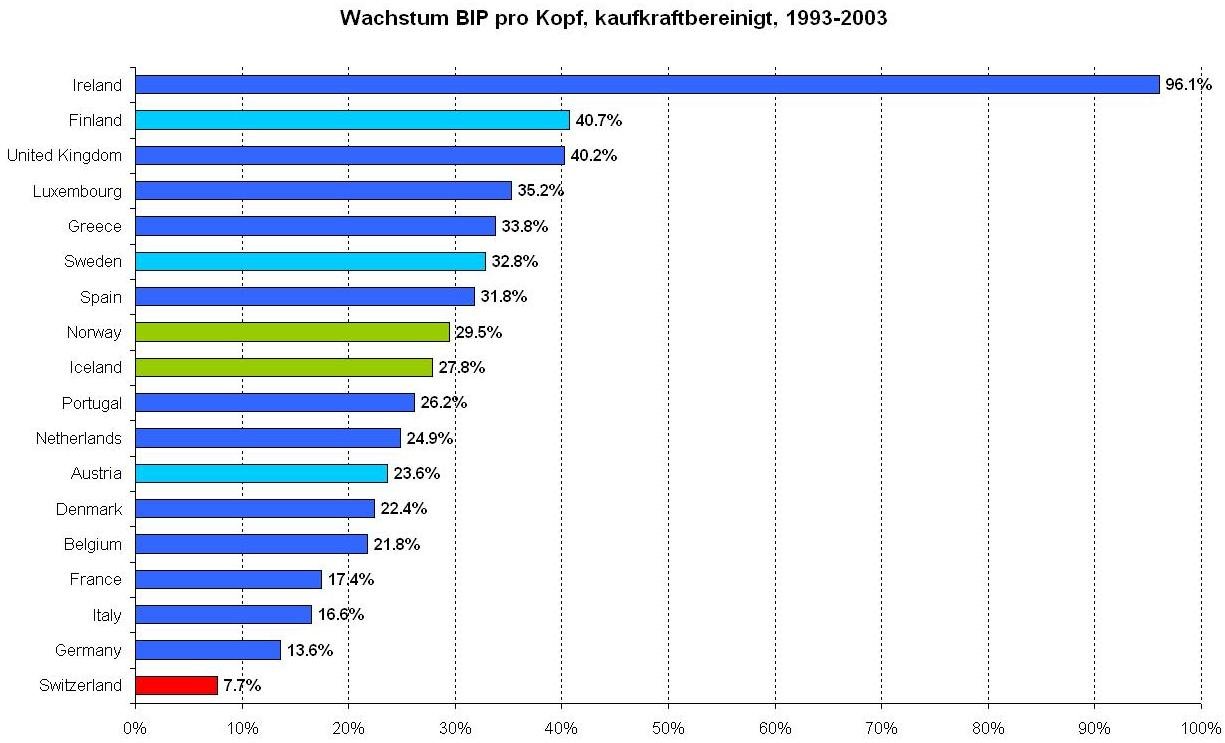 schweden südkorea prognose